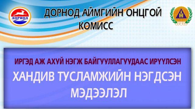 HANDIV-1-6u835j5oe0c6krbfrflyfbdll5ziu7solhkjbow7e4g.jpg